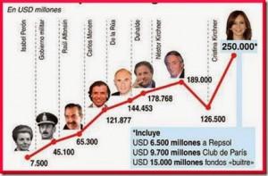 deuda-publica-argentina-2_thumb1